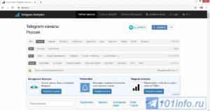 telegramm-analytics
